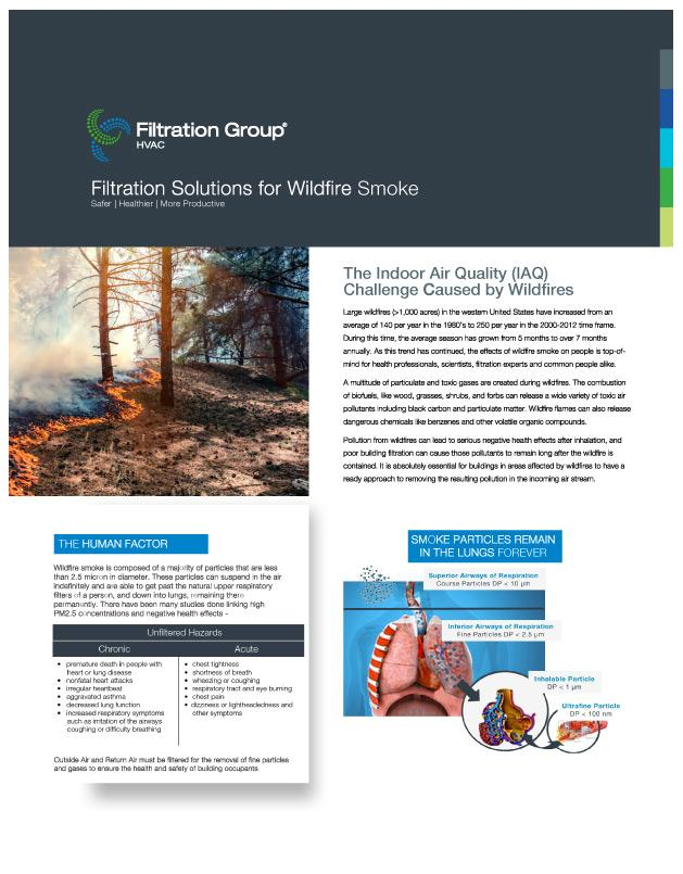 Indoor Air Quality Protection | Wildfires