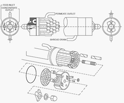 b series module drawing